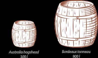 Rodzaje beczek   Dojrzewanie wina w dębowych beczkach